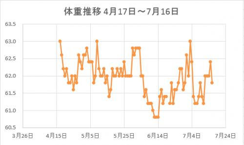 417-716